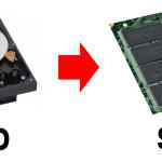 Migrare Sistema Operativo su SSD