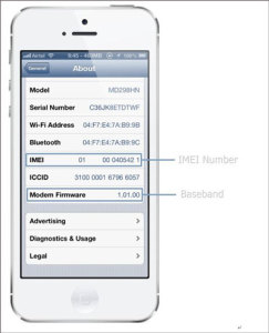 find-imei-on-iphone-4
