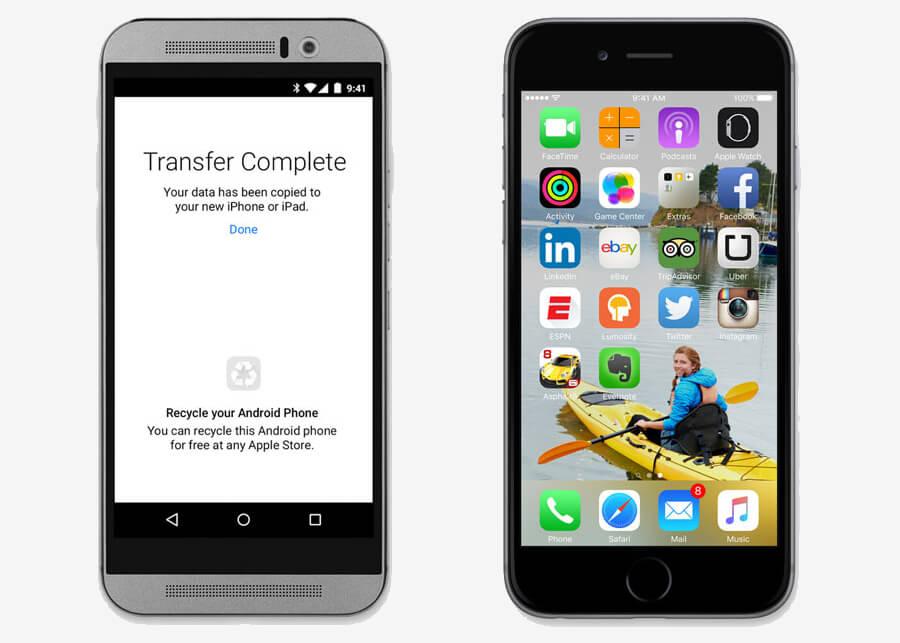 Alternativa A Move To Ios Per Passare Dati Da Android A Iphone Softstore Sito Ufficiale