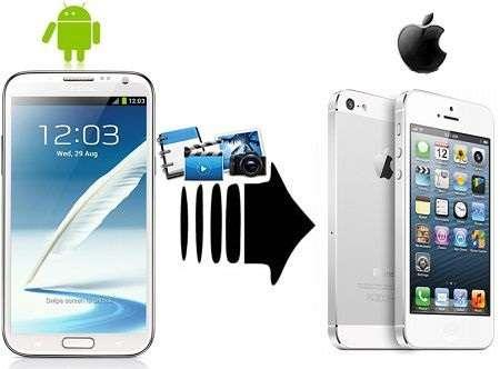 Trasferire Dati Da Iphone Ad Android Senza Pc Softstore