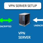 VPN: Cos'è e Come Funziona