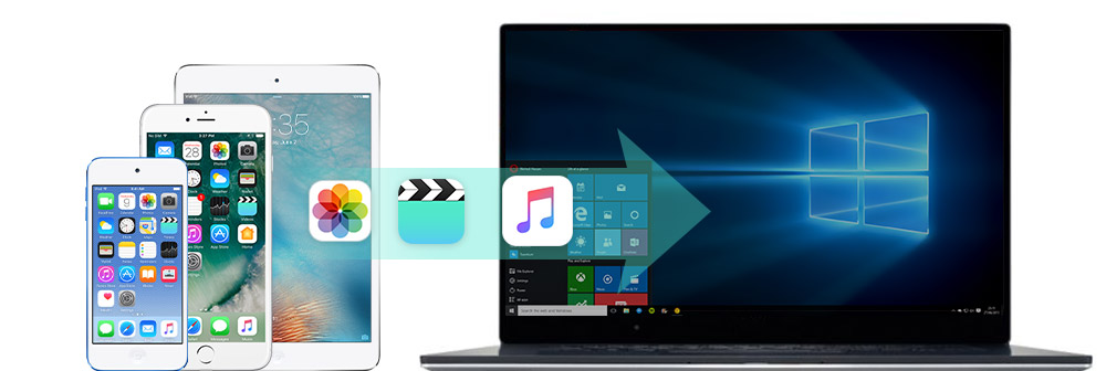 Scaricare Foto Da Iphone A Pc Windows Con E Senza Itunes