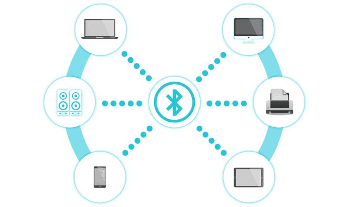 Transferring Files Bluetooth